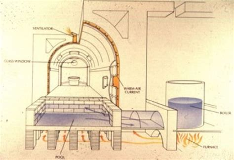 riscaldamento a pavimento funzionamento schema funzionamento riscaldamento a pavimento fare di
