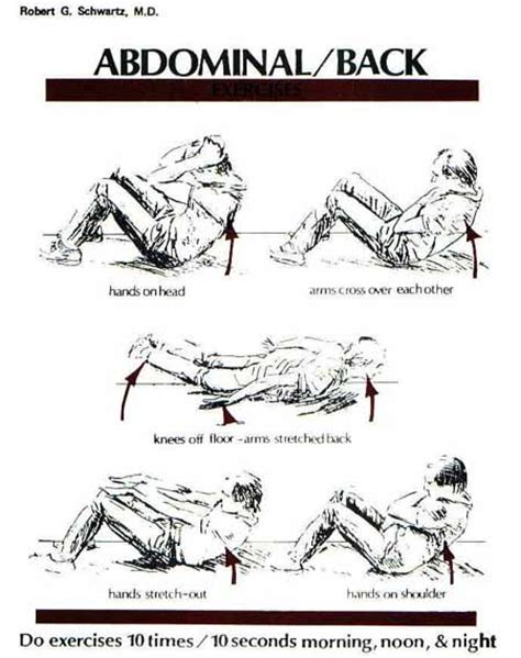 abdominal back exercises piedmont physical medicine rehabilitation p a