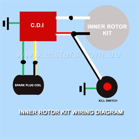 atomik 110cc wiring diagram 32 wiring diagram