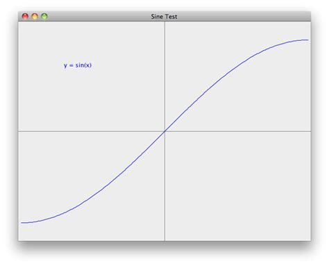 java swing graph graph plotting in java swing only draws points stack