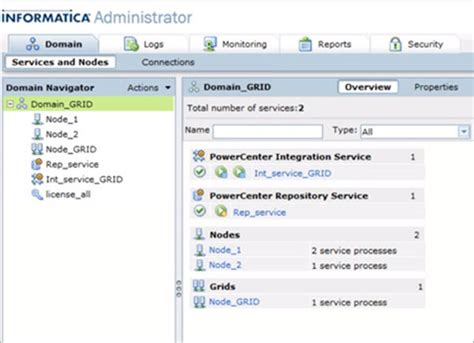 informatica workflow manager questions datwarehousing oracle informatica idq mdm unix plus