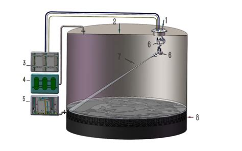 oil product tank cleaning systems zp technologies