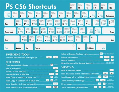Home Design Tool For Mac by 12 Key Photoshop Shortcuts All Graphic Designers Must Know
