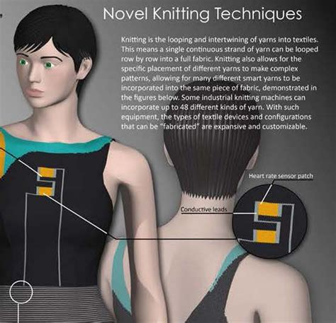 knitted supercapacitors wearable power wins nsf science engineering visualization challenge now drexel