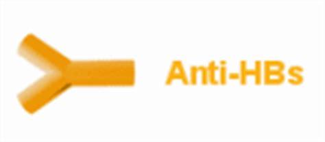 Anti Hbs labordiagnostik der hepatitis b 220 bersicht