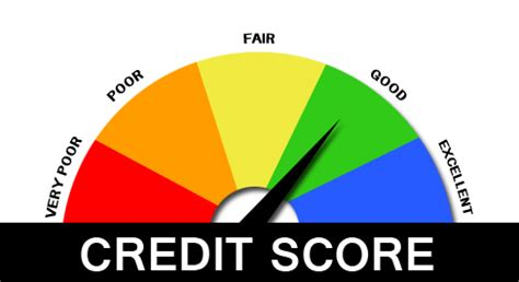 Criminal Record Affect Credit Score What Can You Do To Increase Your Credit Score Frank S Communication