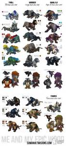 worgen druid colors image gallery worgen druid
