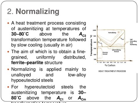 heat treatment process for steel annealing normalizing quenching martensitic