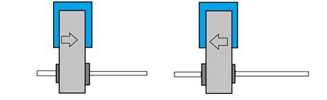 Rotor Bor Tangan 4 cara mudah dan benar membalik putaran dinamo motor