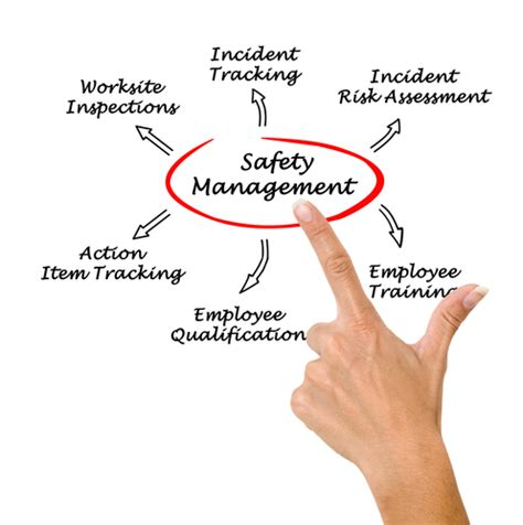 The Right Safety Incident Workflow Template Facilitates Root Cause Analysis Process Safety Management Program Template