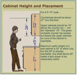 Height Of Upper Kitchen Cabinets the ideal maximum height of upper cabinets is about 32