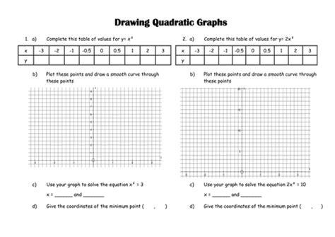 Drawing Quadratic Graphs by Quadratic Graphs Sketching Lesson By Mistrym03 Teaching