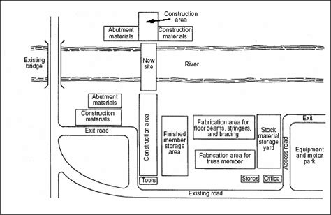 site layout of the building fm 3 34 343 chapter 2