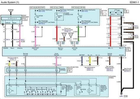 2012 kia sorento wiring diagram 31 wiring diagram images
