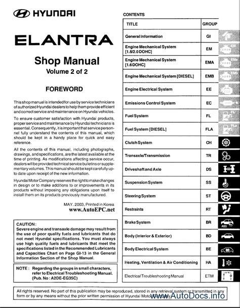 how to download repair manuals 1994 hyundai elantra navigation system hyundai lantra elantra repair manual order download