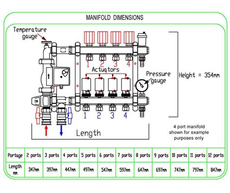underfloor heating manifold wiring diagram efcaviation