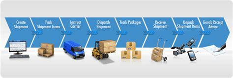 list  synonyms  antonyms   word shipment