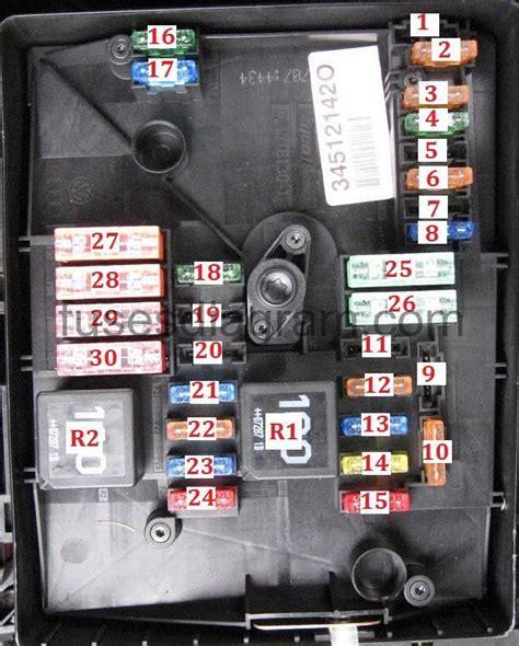 fuse box volkswagen golf mk