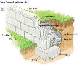25 best ideas about retaining wall blocks on