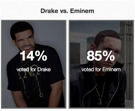 eminem vs drake march music madness drake vs eminem celebuzz