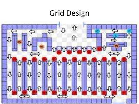 grid layout visual merchandising visual merchandising
