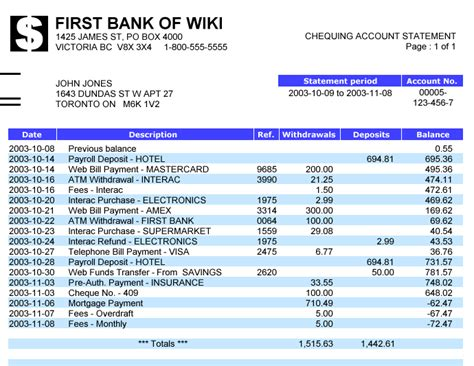Bank Statement Wikipedia Checking Account Statement Template