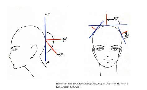 trimming hair angle cut trimming hair angle cut diagram haircut buscar con google