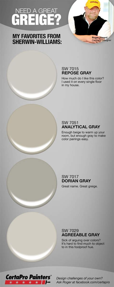 best sherwin williams neutral colors 25 best ideas about neutral paint colors on