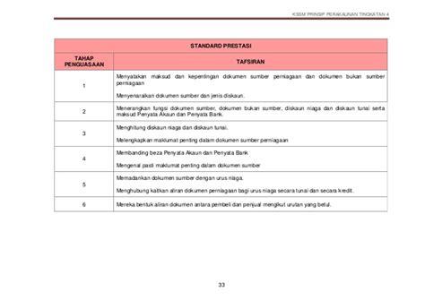 format menganalisis jurnal dskp prinsip perakaunan kssm t4
