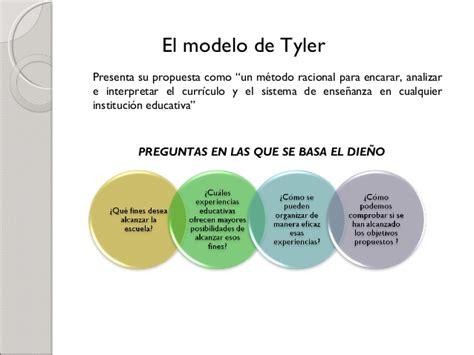 Cual Es El Modelo Curricular De Presentacion De Modelos Curriculares