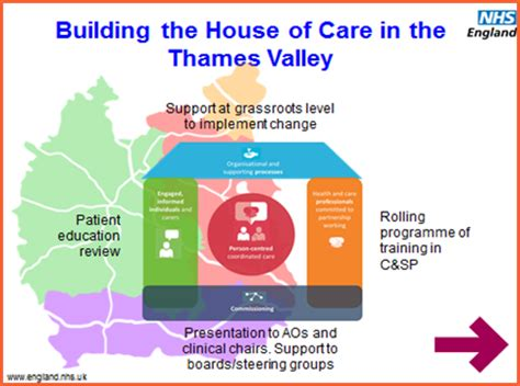 health education thames valley tvscn commissioning guidance long term conditions