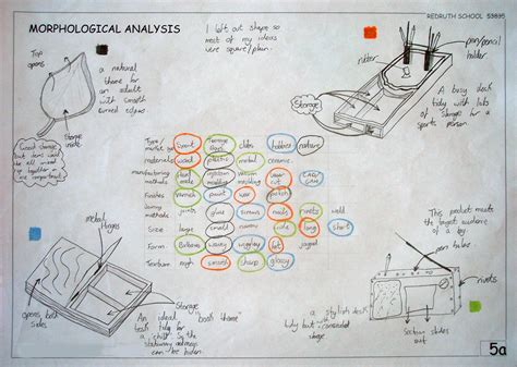 product layout analysis morphological image analysis principles and applications