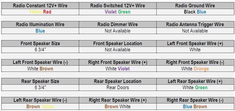 2000 mazda protege wiring diagram stereo wiring diagram