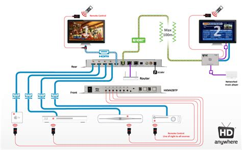 sky hd wiring diagram efcaviation