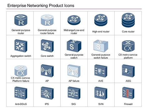 huawei visio stencils huawei enterprise networking product icons