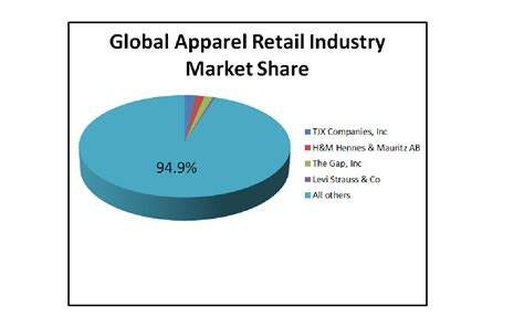 In Retail Industry For Mba by The Gap Inc Tracy Schikora The Road To My Mba And The