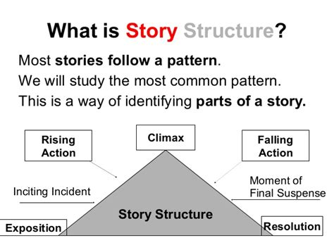 story structure worksheets story structure from ereading worksheets