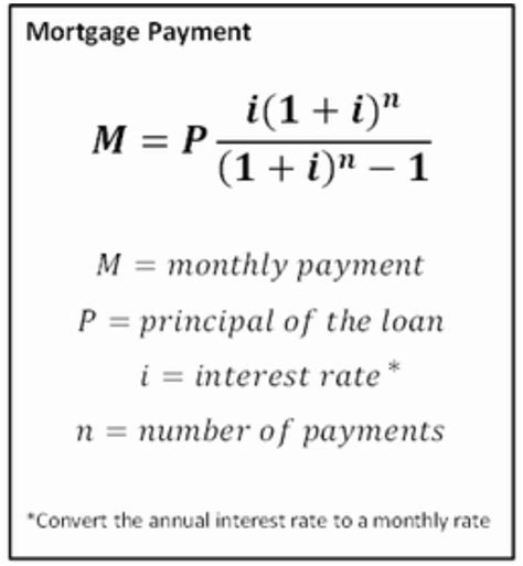 formula for mortgage amortization cte online resources mortgage rate payment formula