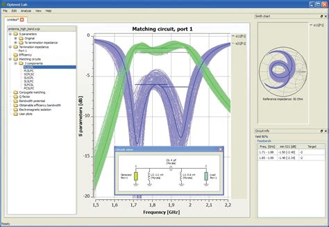 laboratory layout design software optenni lab