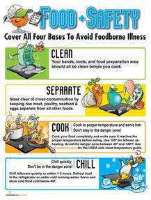 Where To Buy Good Kitchen Knives Food Safety Poster 16 15 Nutrition Education Store