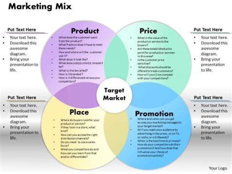 Mba Ppt On Marketing Concepts by Marketing Mix
