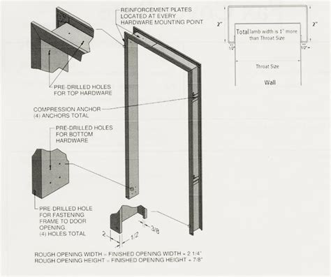 Hollow Metal Door Frame Details by Doors Frame Sizes Epic Standard Door Frame Sizes D45 In Wonderful Home Design Style With