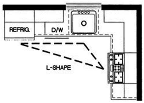 l shaped kitchen floor plans with island l shaped kitchen design 15 practical kitchen ideas