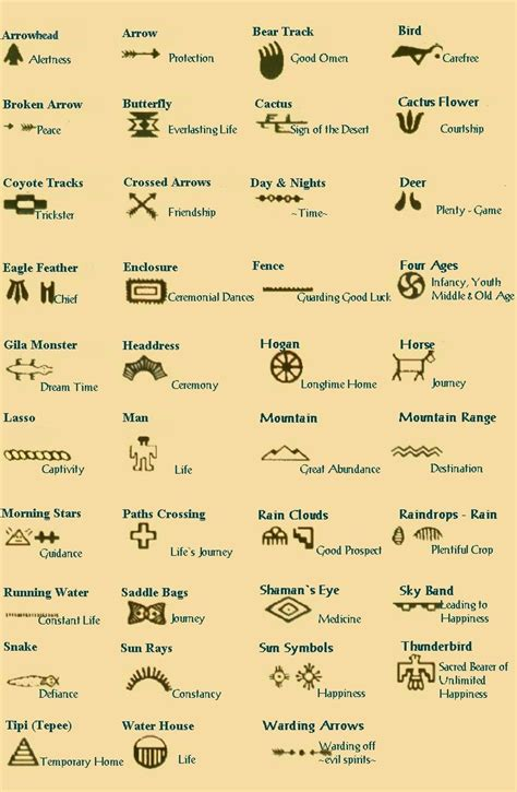 native american symbols what do they mean native american the meanings behind the symbols may vary