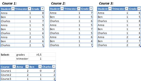 power query tutorial excel 2010 pivot table across multiple sheets excel 2010 how to