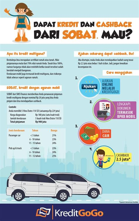 membuat pin kartu kredit anz 48 best infographic images on pinterest infographic