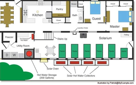 green house floor plans plan for passive solar home and garden version 1