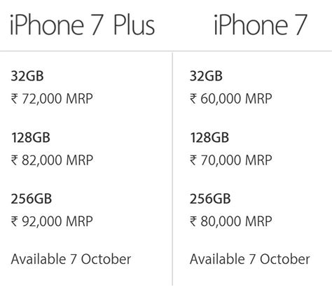 apple iphone  price  india revealed