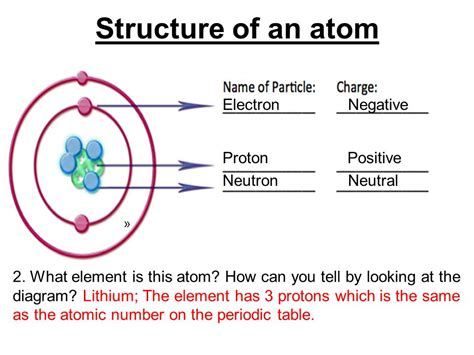 proton neutron electron diagram chemistry unit review answer key ppt