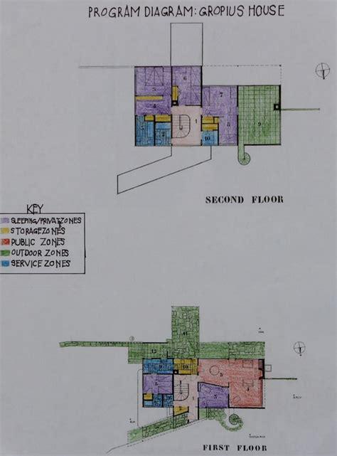 gropius house plan escortsea